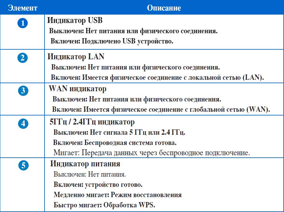 Настройка WIFI Asus (синий)_html_19b512ce