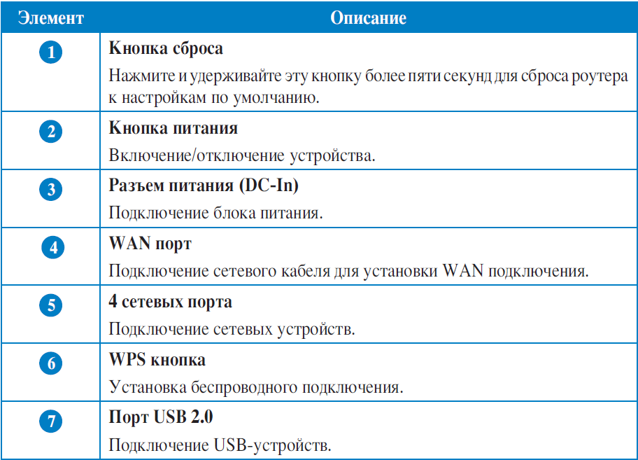 Настройка WIFI Asus (синий)_html_495d09d1