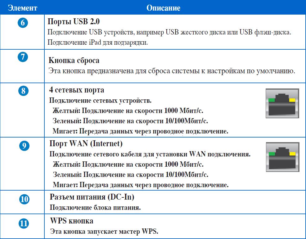 Настройка WIFI Asus (синий)_html_49cb1489