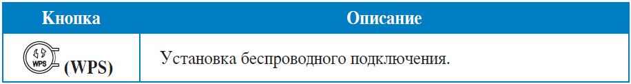 Настройка WIFI Asus (синий)_html_679ca14e