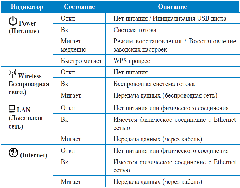Настройка WIFI Asus (синий)_html_m631a751b