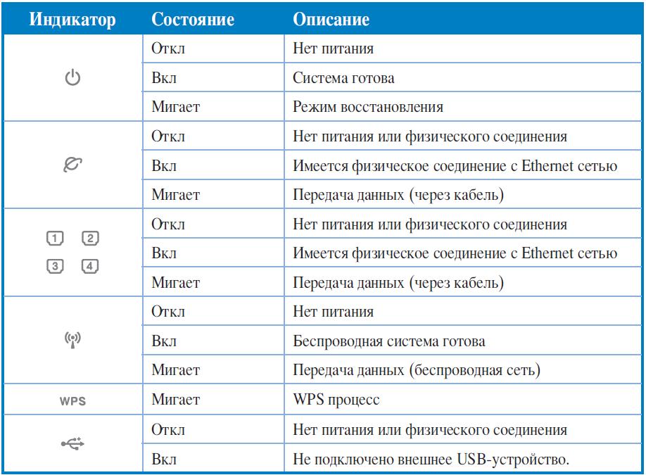 Настройка WIFI Asus (синий)_html_m7327bfbf