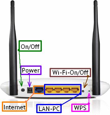 TPLINK TL- WR841N_html_1bac0dc7